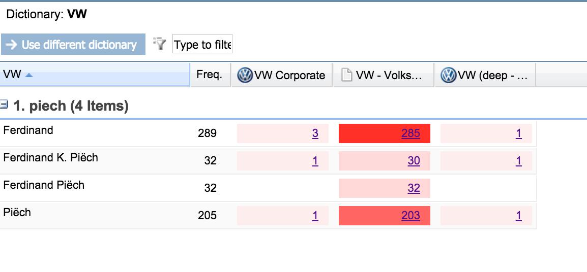 Volkswagen Branding - VT Web